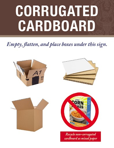 Examples of corrugated cardboard recycling, which does not include cereal boxes and other non-corrugated cardboard classified as mixed paper.